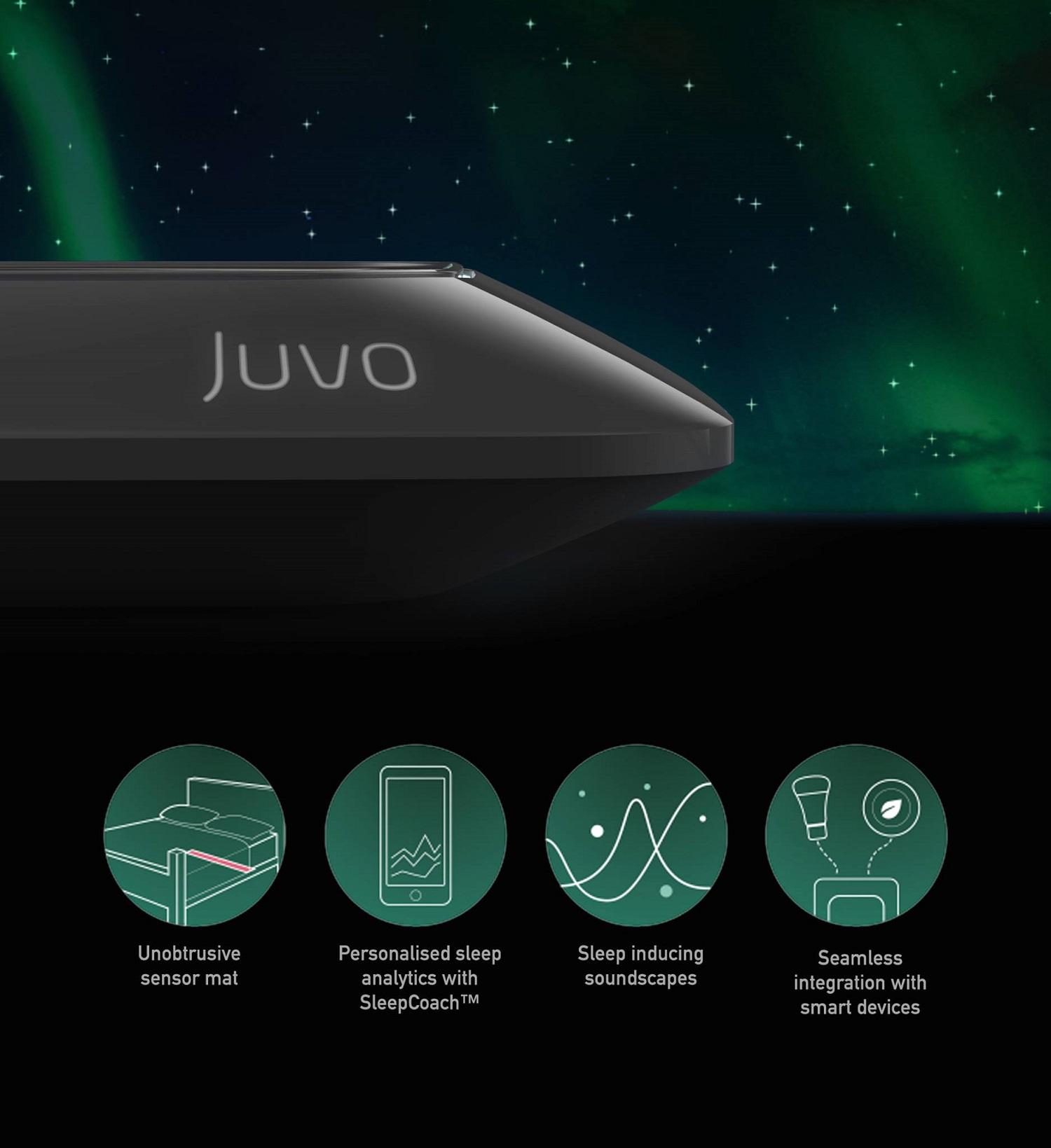 juvo app