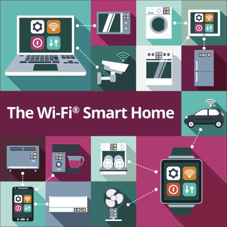Bluetooth nie będzie zagrożeniem dla Wi-Fi. Oba standardy będą jednak miały spore znaczenie dla smart domu. fot. wi-fi.org