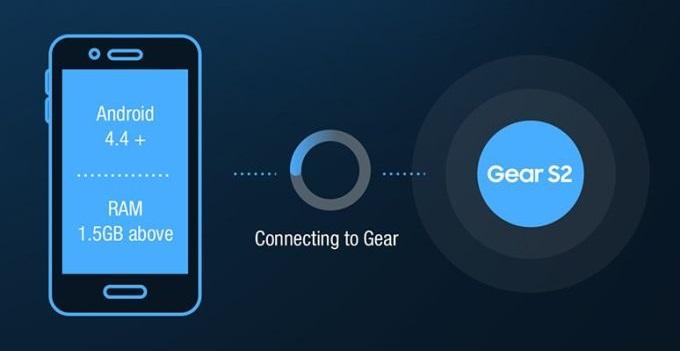gear s2 compatibility