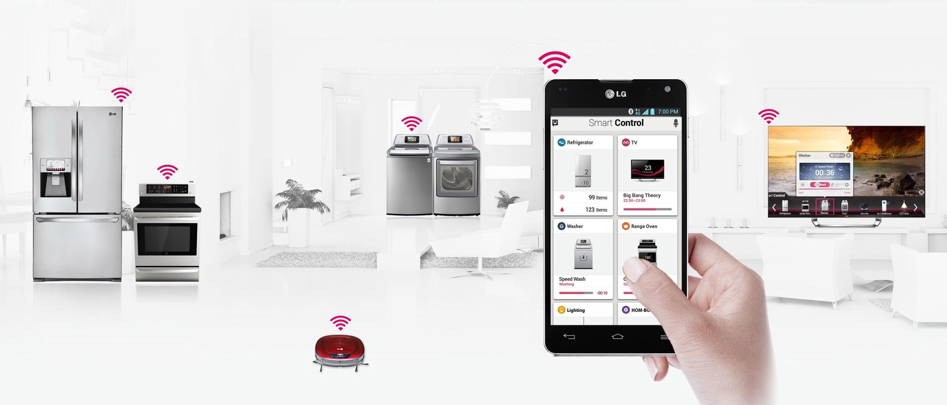 LG rozwija sekcję smart home od kilku lat.