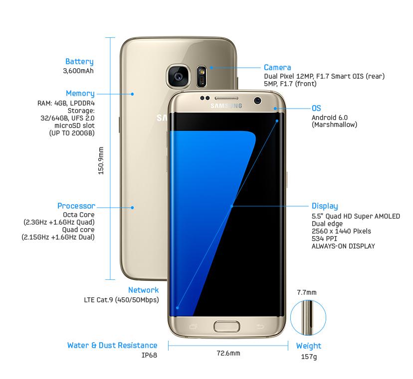 Galaxy S7 specyikacje