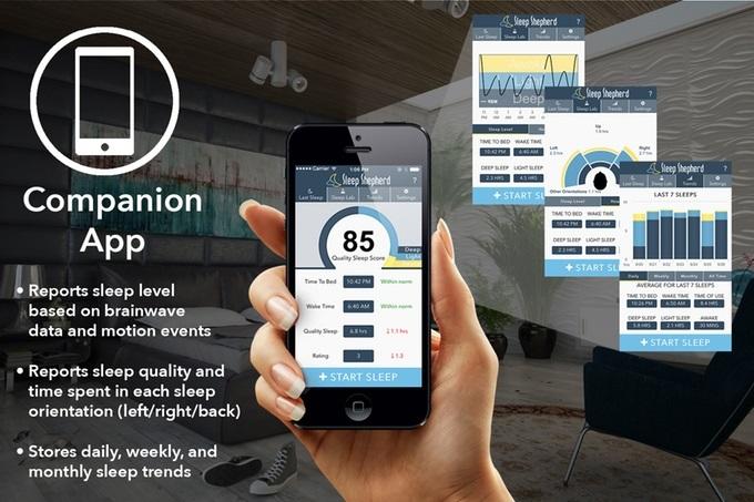 Sleep Shepard Blue app