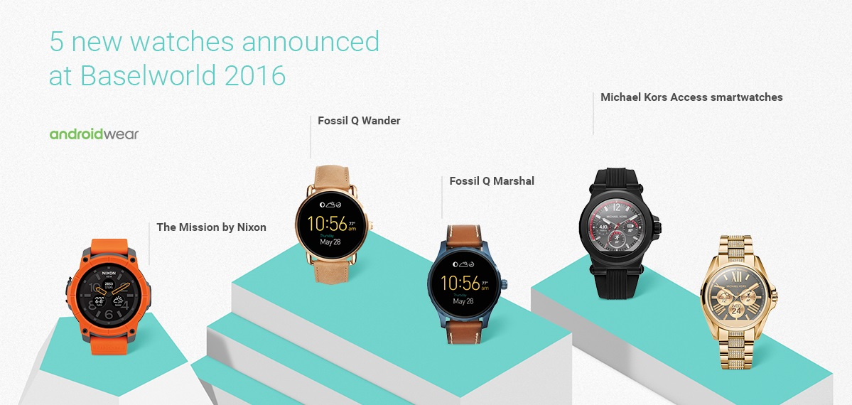 Android Wear Baselworld