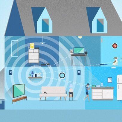 OnHub z kanałem dla IFTTT (router częścią IoT)