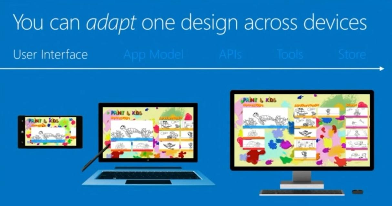 Jedna aplikacja - wiele formatów. Od mobajlu, przez tablet, po desktop.