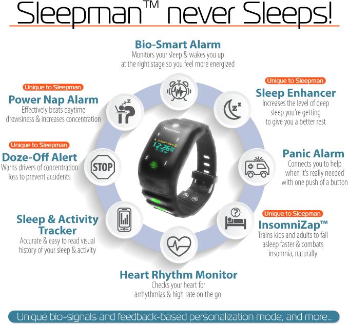 monitoring zmęczenia