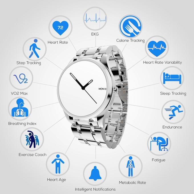 Cronovo EKG Smartwatch
