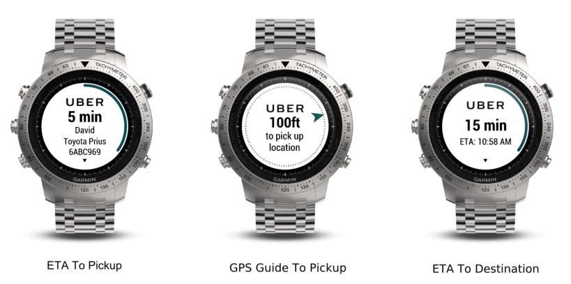 Uber Garmin