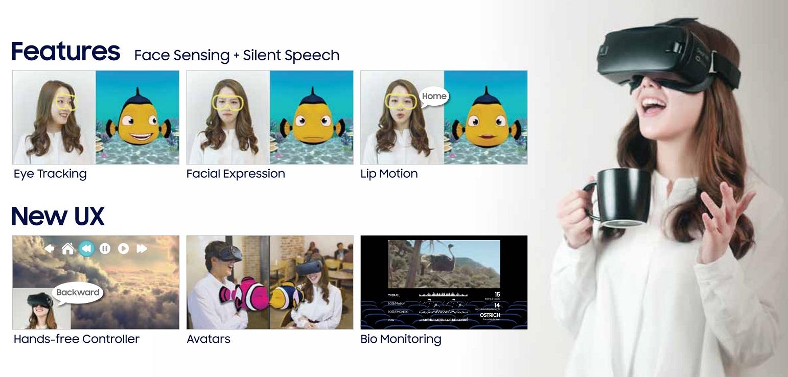 Samsung FaceSense Gear VR.