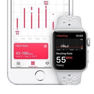 Apple Watch tętno