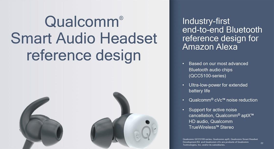 Qualcomm Smart Headset Development Kit for Amazon Alexa Voice Service