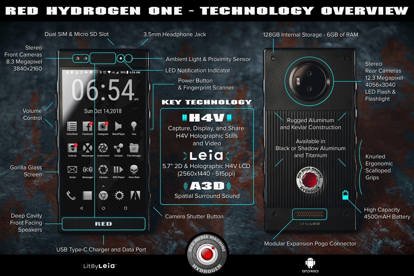 red hydrogen one info