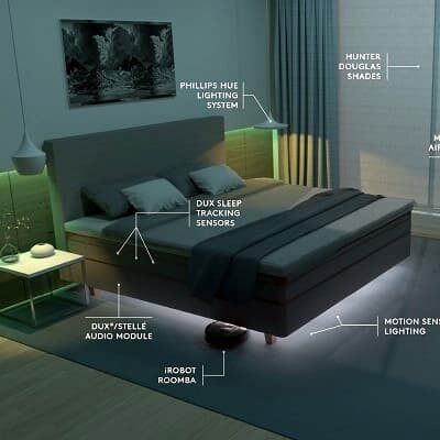 Duxiana smart bed Alexa