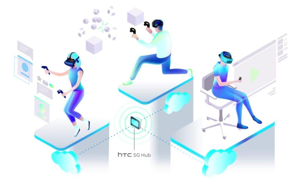 HTC 5G Hub - stacja dla szybkiego Internetu