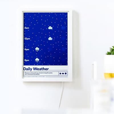 Weather Poster stacja pogodowa