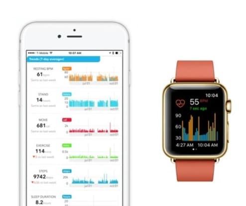 Apple Watch wykryje grypę? Cardiogram Sleeping BPM