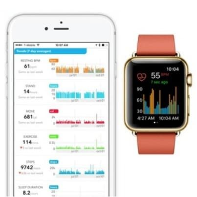 Cardiogram Apple Watch grypa