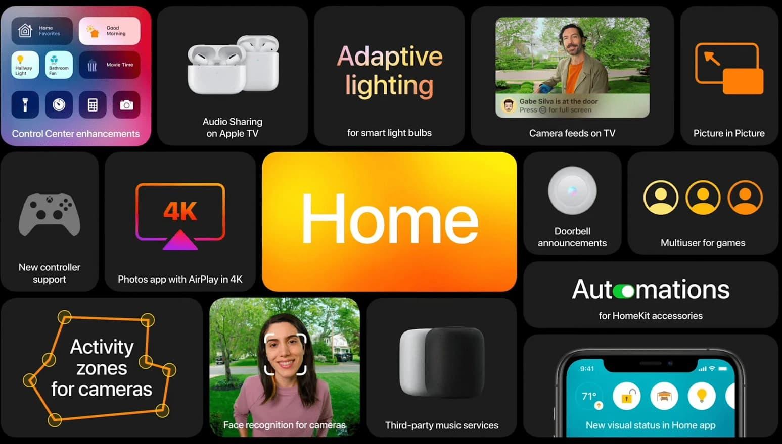 Apple Home iOS 14