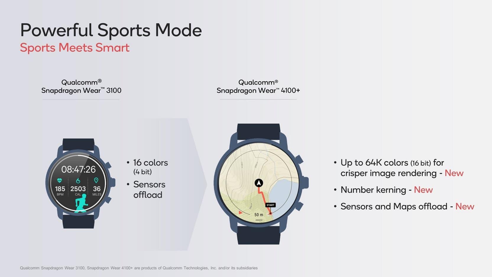 Snapdragon 4100 Wear OS