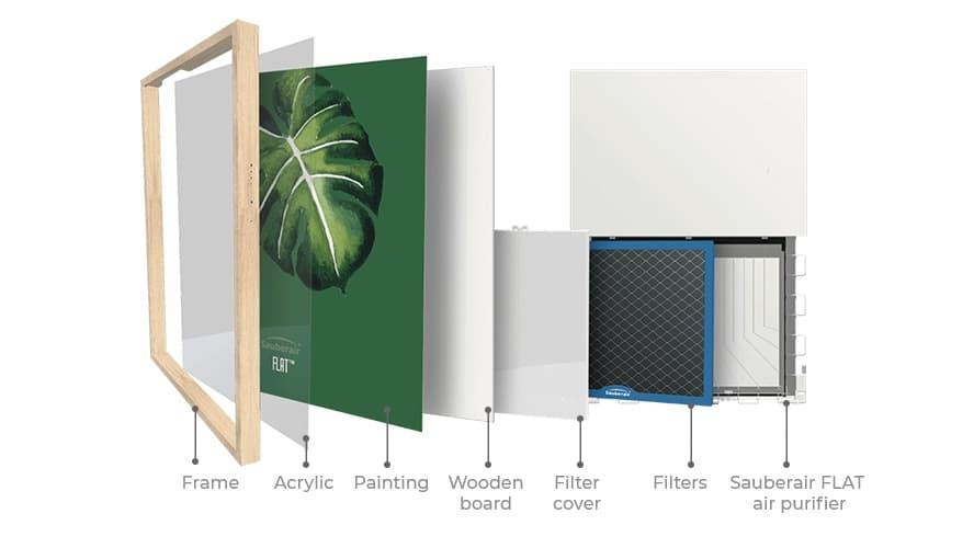 Sauberair FLAT oczyszczacz powietrza