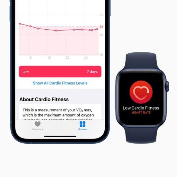 Wskaźnik niskiego poziomu sprawności kardio smartwatch